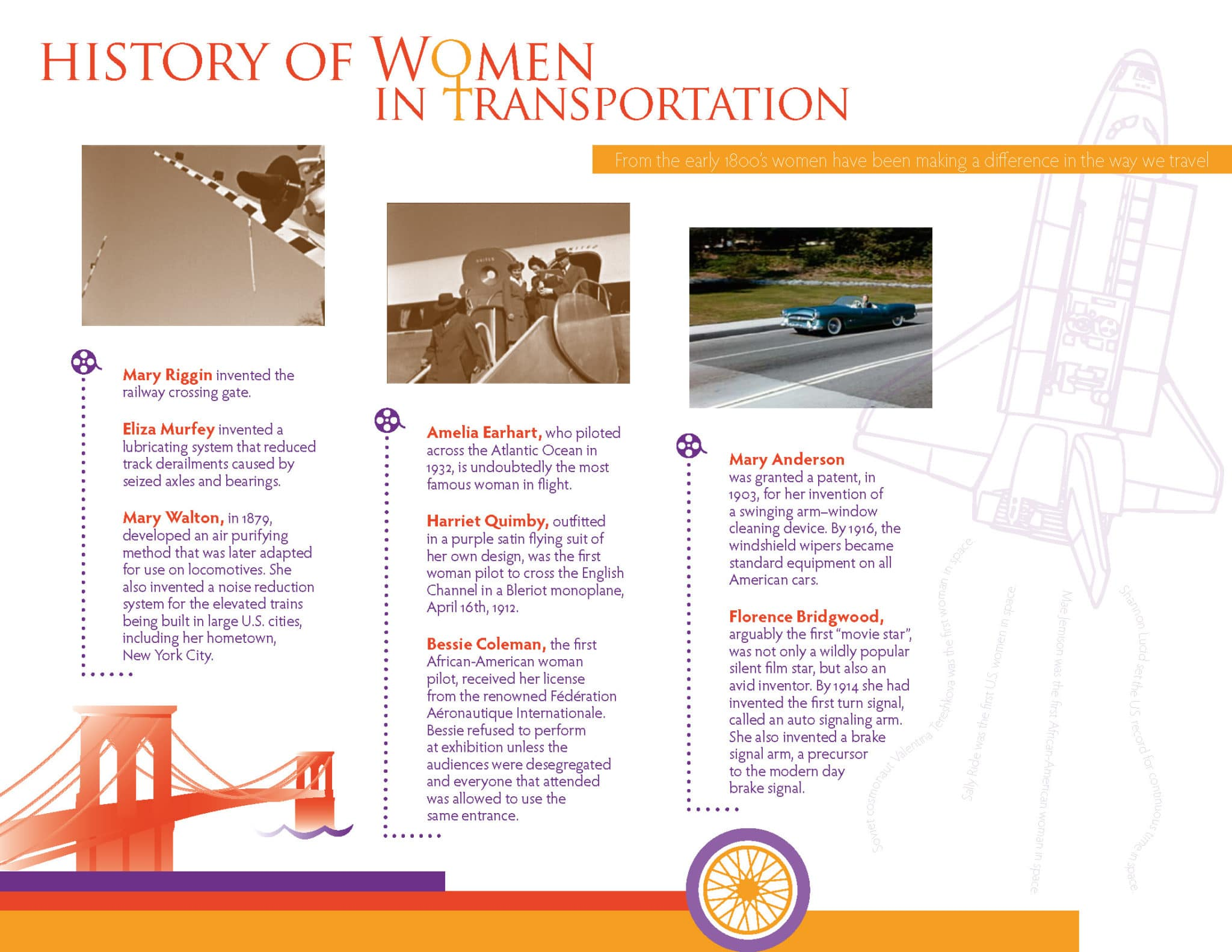 Women-Transportation